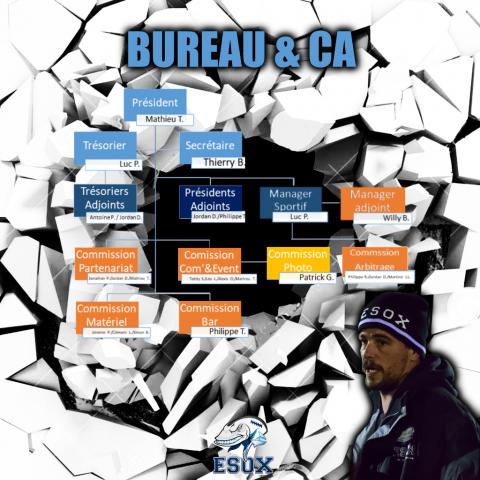 BureauCA