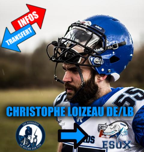 Christophe-LOIZEAU