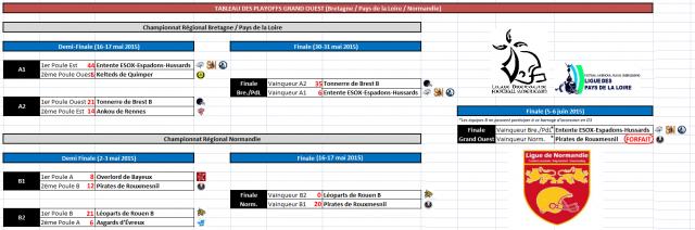 Tableau Playoffs.png